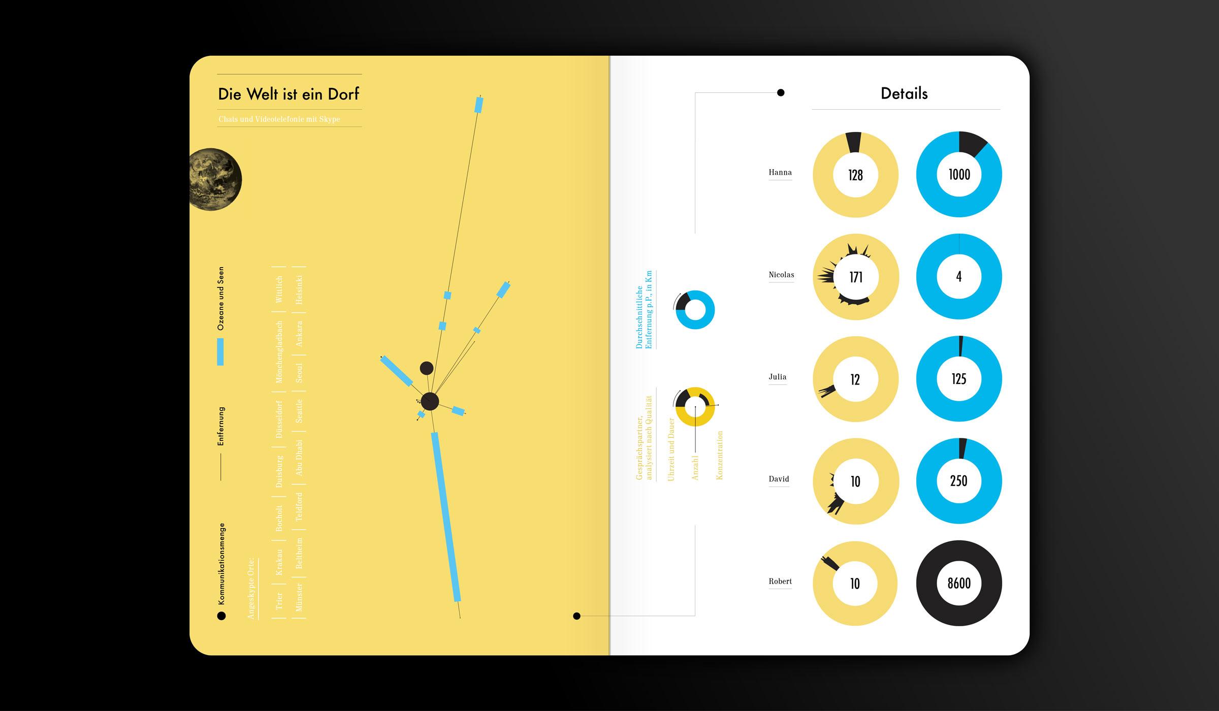 WW_Infografiken_07_pic